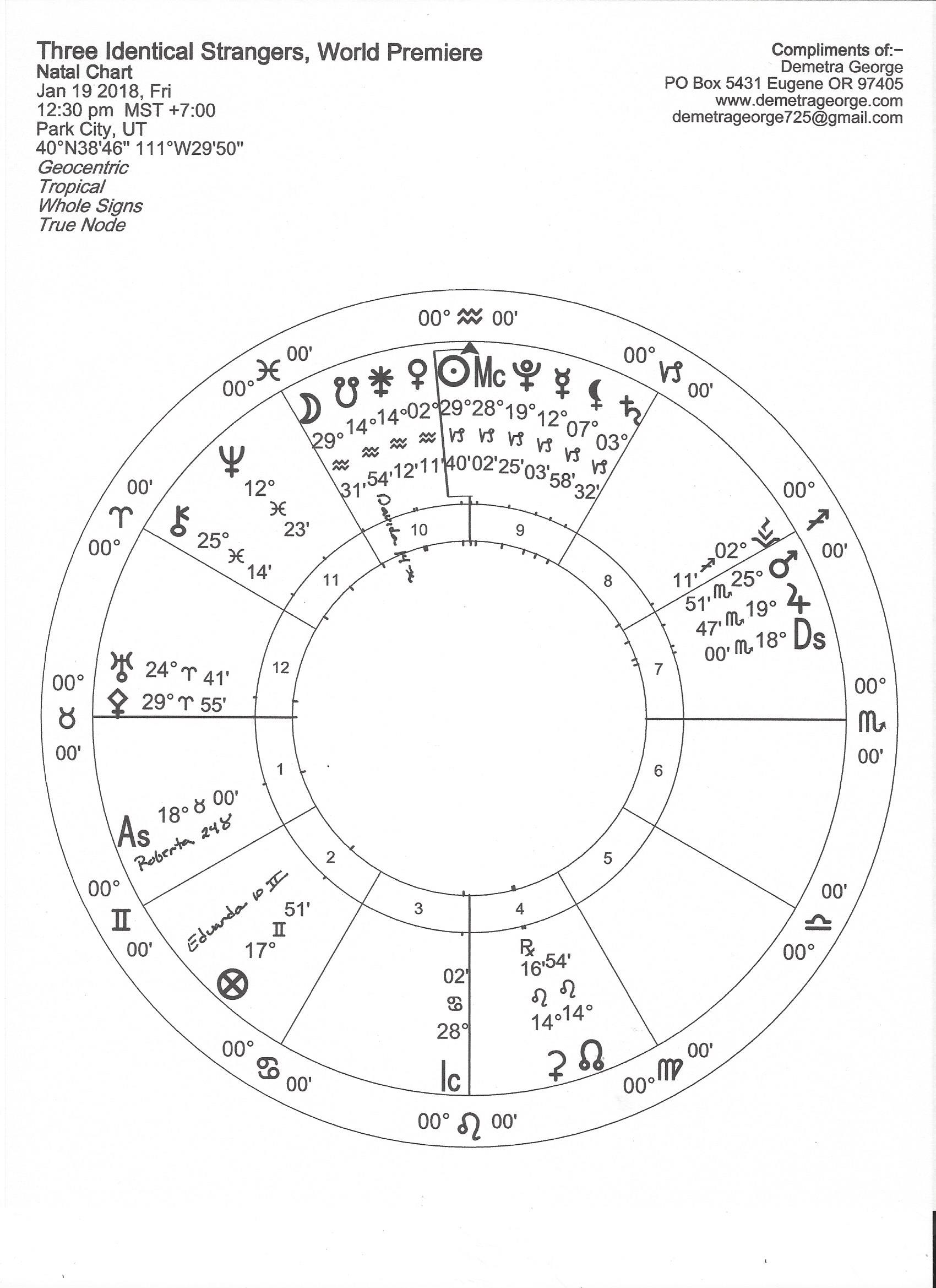David Kellman birth chart